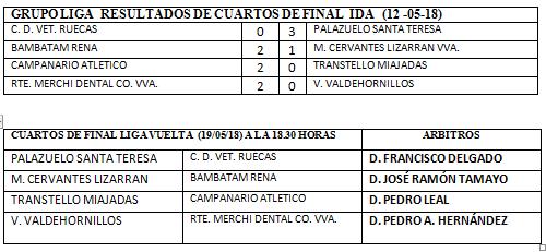 Liga_ida